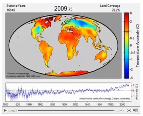 Berkeley Earth Temperatures